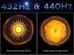 L'UNITA' DI MISURA DI 440 Hz,