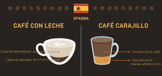 caffè Spagna