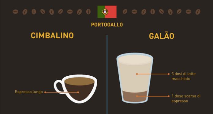 caffè Portogallo