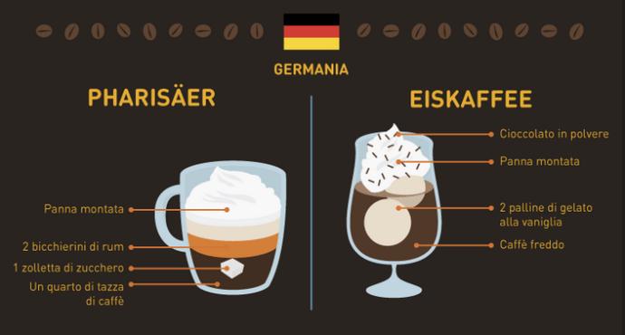 caffè del mondo germania