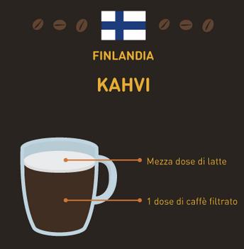 caffè del mondo FInlandia