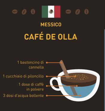 caffè del mondo Messico