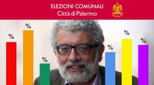 Ciro Lomonte in testa sondaggi del Gazzettino di Sicilia
