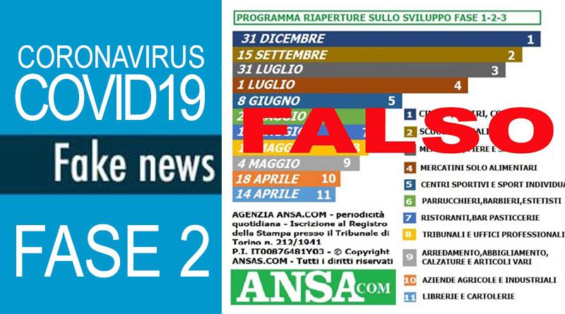 fake-news & bufale su coronavirus covid-19