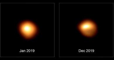 Calo di luminosità di Betelgeuse