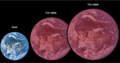 TOI-1634 e TOI-1685 in rapporto alla Terra