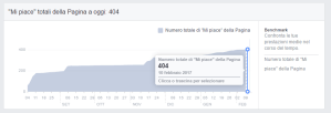 social media manager valerio gigante