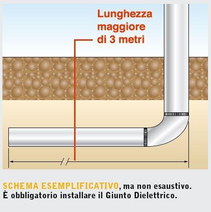 In quali situazioni si pu omettere il giunto dielettrico - Tubazioni gas metano interrate ...