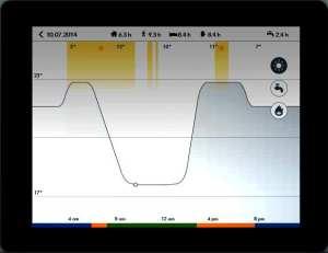 Heating App