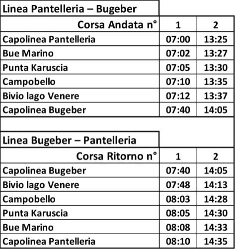 Linea Pantelleria - Bugeber