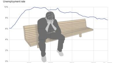 Photo of La crisi raddoppia i suicidi in Italia