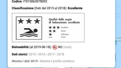 Photo of Controlli fatali, stop tuffi a Sant'Angelo
