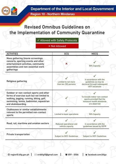 Modified General Community Quarantine2