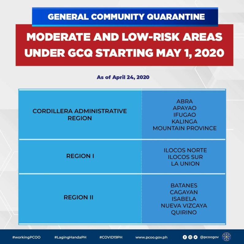 Here for the List of Areas Under GCQ Starting May 1, 2020