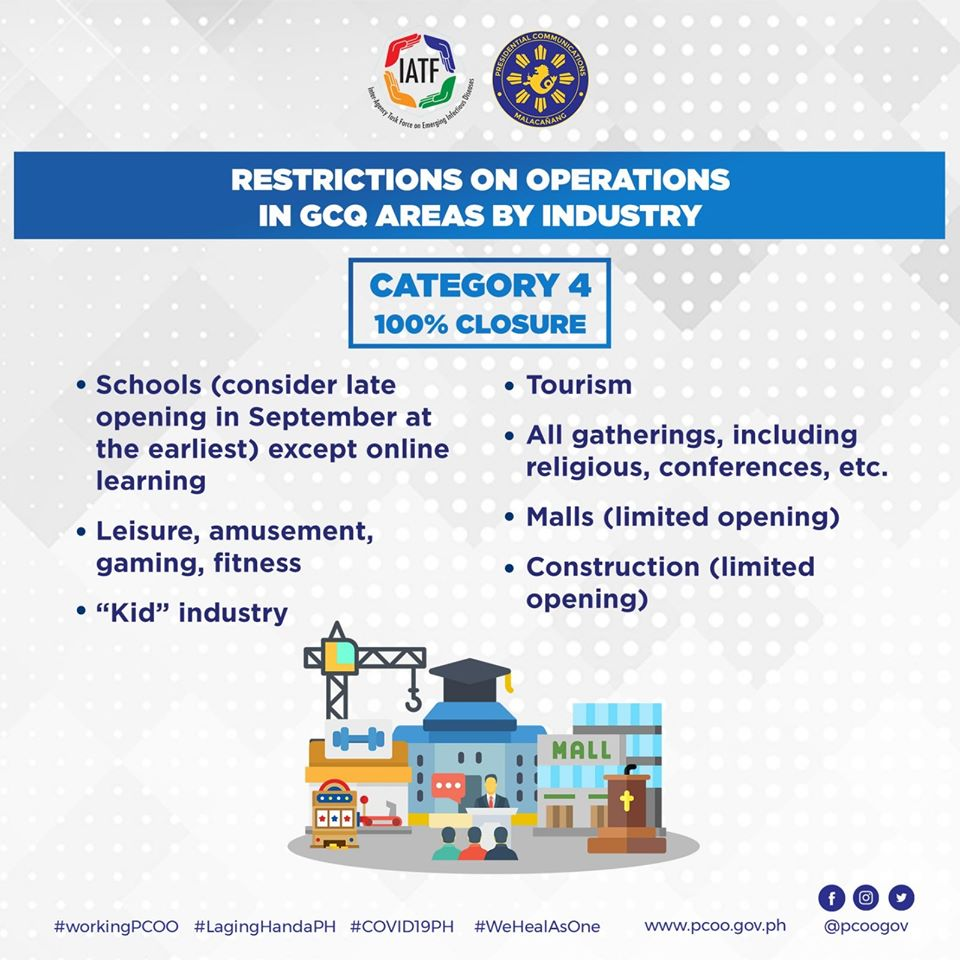 List of Industries Restricted to Operate in GCQ Area