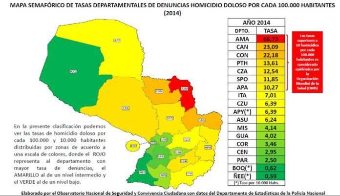Paraguai - Índice de homicídios por região