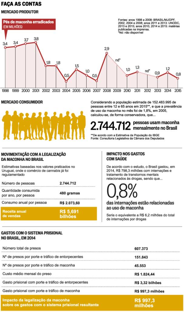 maconha-contas