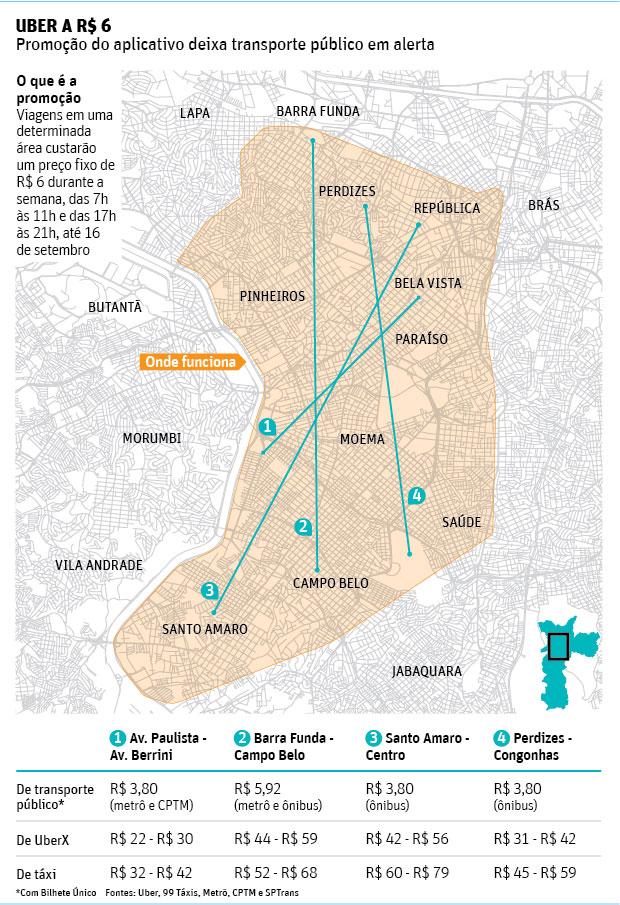 Gráfico da Folha de São Paulo