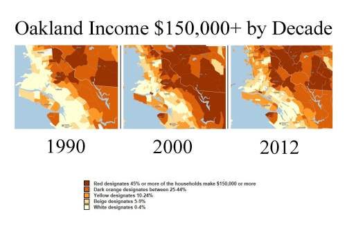 Oakland Growth