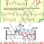 Lys2 2012 fizik 23.soru cozum