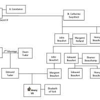 Lancaster Family Tree-2