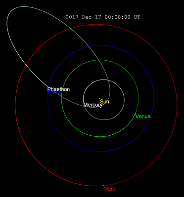 asteroid near earth object