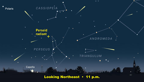 illinois science council blog brief guide perseids meteor shower