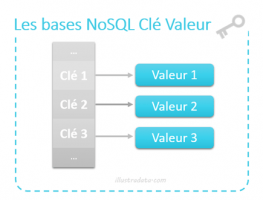illu-nossql-clef-valeur