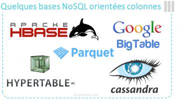 illu - NoSQL colonne techno
