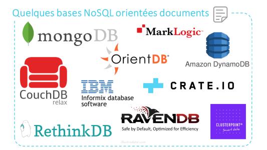 illu - NoSQL-graph techno