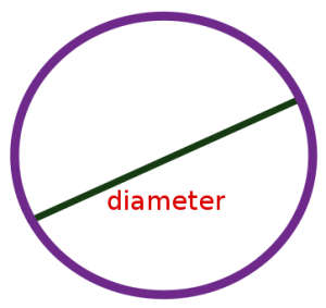 ABCDE :: Diametro maggiore di 6mm