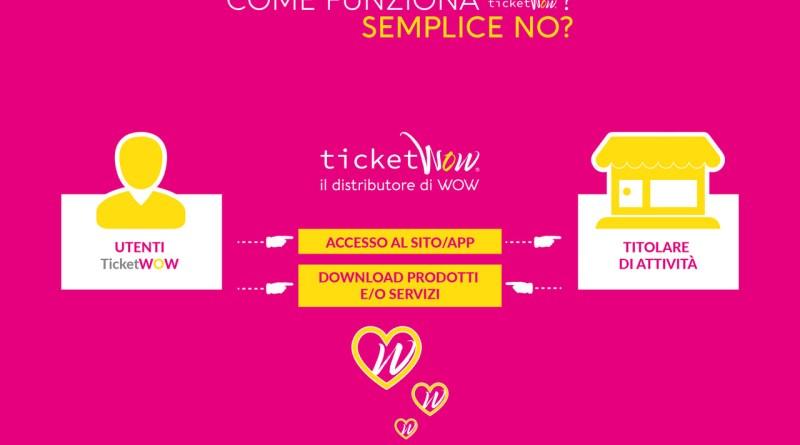 TicketWow: la piattaforma che connette offerta commerciale con il consumatore è Made in Naples
