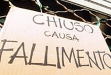 Abruzzo: pesanti i dati della crisi del commercio