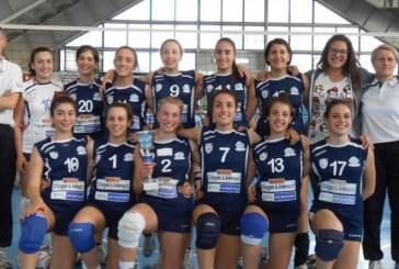 La BCC San Gabriele conquista il titolo regionale Under 16
