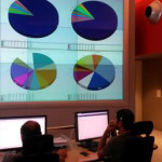 Chieti -  Cyber security