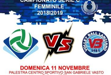Madogas San Gabriele Vasto, Serie C interregionale, domani arriva il Lanciano