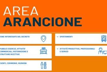 L'Abruzzo tra le regioni che potrebbe diventare