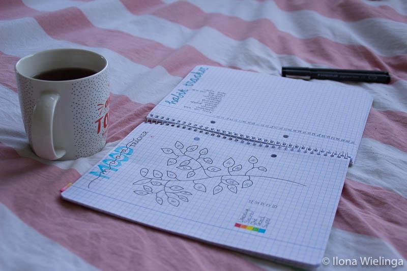bullet journal 4 moodtracker habit tracker