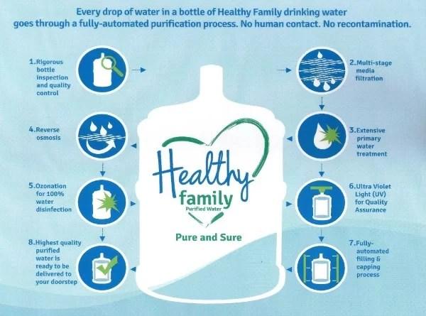 Healthy Family 6