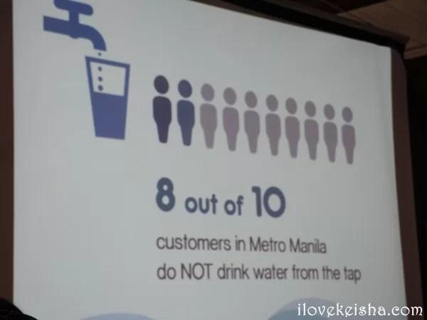 Healthy Family Manila Water 3