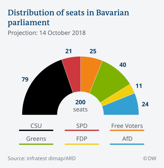 elezioni Baviera
