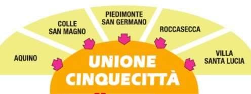 """Unionecinquecittà: """"Proteggiamoci dai rischi"""" al via il nuovo progetto di Servizio Civile"""