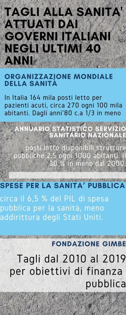 tagli alla sanita attuati dai governi italiani 3 410x1024