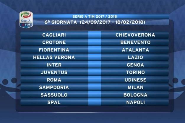 Analisi Della 6 Giornata Di Campionato Di Serie A Occhio Al Derby Di Torino Il Super Redattore