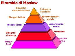 Come ci si autorealizza? Maslow sfida l' idea del genio senza regole e del poeta Bohemien.