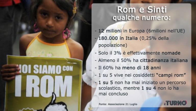 rom-e-sinti-qualche-numero