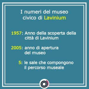 museo-civico-archeologico-lavinium-storia