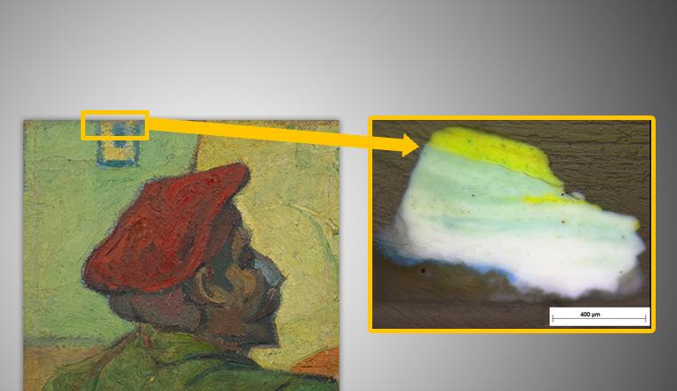 """Portrait of Gauguin"""" by Vincent Van Gogh"""