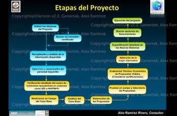 Proyecto alumbrado público