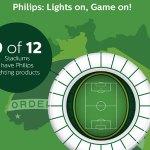 Nueve estadios del Mundial iluminados con productos Philips